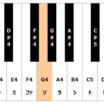 鍵盤でG4の音域を表している