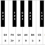 音域を表す鍵盤