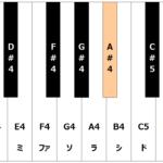 鍵盤でA#4の音域を表している